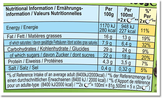 Nutrition Facts Label for Peanut Butter & Cookies