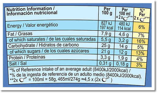 Nutrition Facts Label for Poppin Popcorn