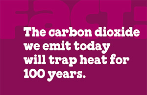 Carbon Dioxide Facts - Ben & Jerry's