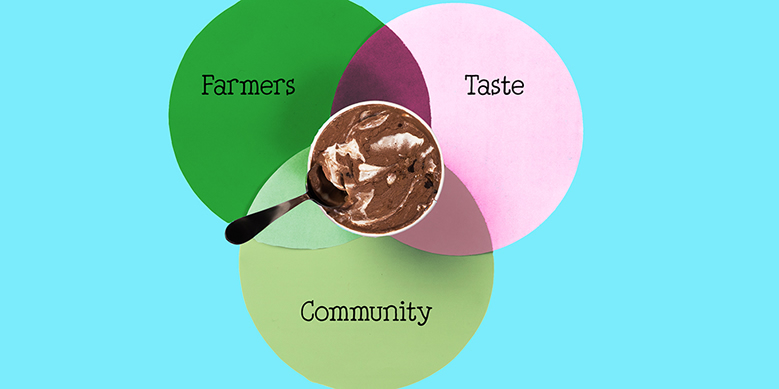 Ben & Jerry's fair trade day