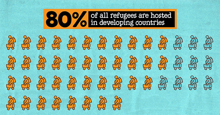refugees-are-hosted