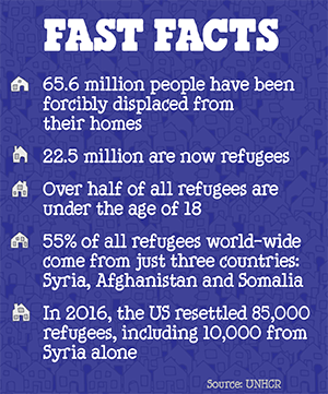 7097-refugee-fast-facts.png